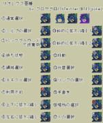 【モンスターアイコン】リオレウス亜種【MH3】