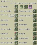 【マウスカーソル】雌火竜リオレイア【モンスターアイコン】