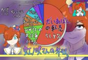 虹ノ咲さんの年収