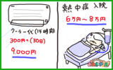 エアコンの電気代と 熱中症の入院費