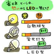 LED電球って、お高いんでしょ