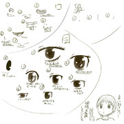 いろいろな目、鼻、口の練習....