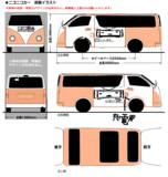 ニコニコ電気自動車