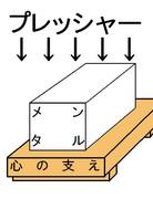 豆腐メンタル(改造版)