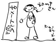 【イラスト初心者が】 40mPさんシャノさん 【描いてみた】