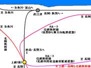 もし信越新幹線が全線開業したら①
