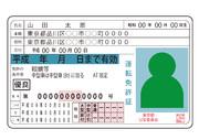 【背景素材112】運転免許証1(サンプル)