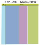 【背景素材118】自己紹介企画2 マイブーム年表(テンプレート)
