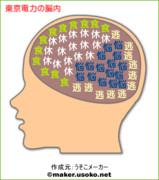 東電の脳内