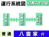 電鉄富山⇔八雲家(マヨヒガ)