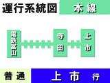富山地鉄車内運賃表っぽいもの(普通 上市行き)