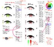我流の目の描き方講座&その他色々