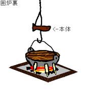 非常食の囲炉裏君