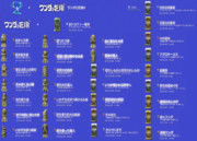 【PS3】ワンダと巨像 全トロフィー獲得