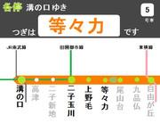 大井町線の各駅停車にLCD車内表示機を入れてみた。を改良