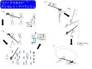 SAO ソードスキル 大斧七連撃《クレセント・アバランシェ》