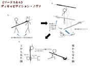 SAO ソードスキル 大斧重攻撃《ディキャピテイション・ノヴァ》
