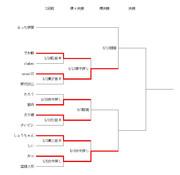 第二回ニコ生棋聖戦5/13
