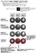 【MMD】スフィアマップ、反射色・反射強度によるテカりと照明