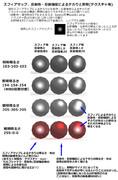 【MMD】スフィアマップ、反射色・反射強度によるテカりと照明(テクスチャ有)