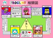 FROGLIST相関図