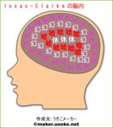 アイザックさんの脳内イメージ