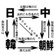竹島・尖閣の今