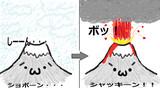 (´・ω・`)山→(`・ω・´)山