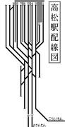 JR四国 高松駅 配線図