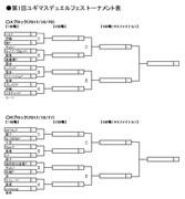 第1回ユギマスデュエルフェス トーナメント表