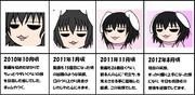 笑顔の変遷
