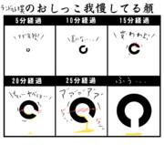 ランドルト環のおしっこ我慢している図