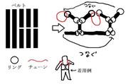 TDNアーマーの作り方(簡易)