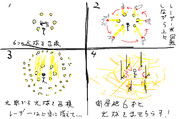 【ドラゴンネスト】イレイザーEX(仮)【書いてみた】