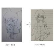 2012絵師進化録