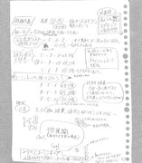競馬・予想屋さんの手帳2