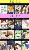 【世界一初恋】2012☆振り返ってみた