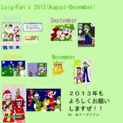 LuigiFan's 2012