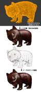 【MMD】メイキング・オブ・クマの置物