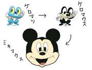 ケロマツ進化の系譜