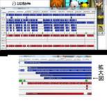 Aviutlでの動画作成記録(ほぼ自分用)