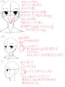 個人的顔の書き方