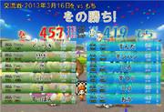 2013.03.16 コミュ対抗