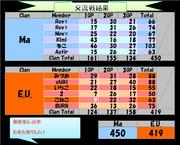 2013.03.18 Ma vs E.U. 交流戦