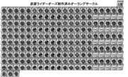 000 仮面ライダーオーズ制作済みオーラングサークル一覧