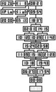 鈴木爆発:分岐マップ