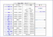 ニコニコ動画の歴史(バージョン別アカウントID)
