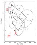 「難聴 『菅野美穂』 を検証する」の追試06.hnn