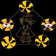 東方ニコ童祭東方人気投票支援