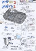 気まぐれゲームレポート ①「メガCD」